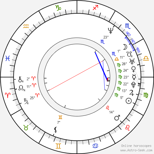 Billy Boyd birth chart, biography, wikipedia 2018, 2019
