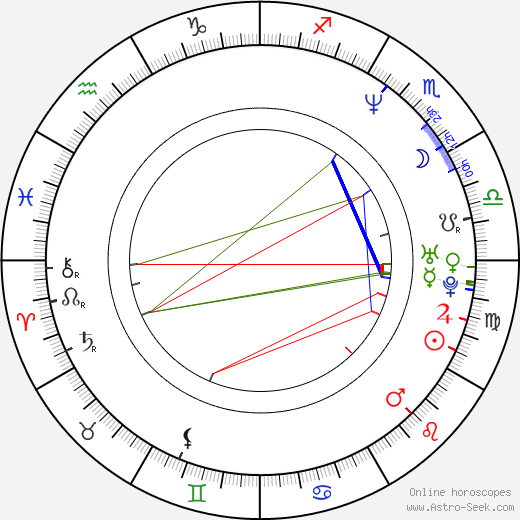 Billy Boyd astro natal birth chart, Billy Boyd horoscope, astrology