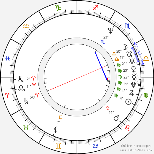Bobo birth chart, biography, wikipedia 2017, 2018