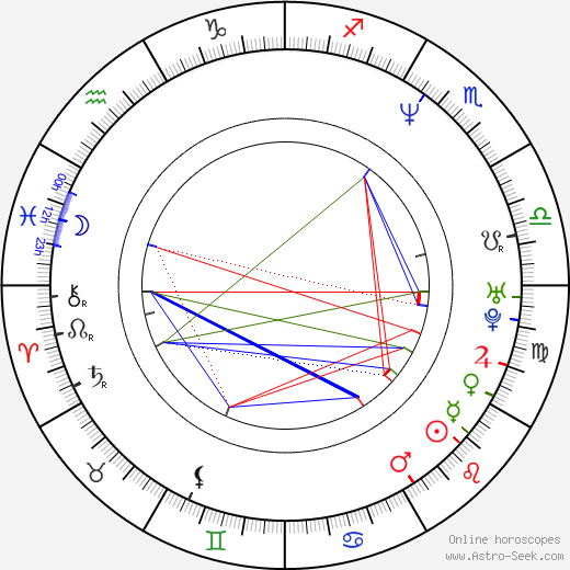 Cate Shortland astro natal birth chart, Cate Shortland horoscope, astrology