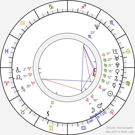 Cory Edwards birth chart, biography, wikipedia 2018, 2019