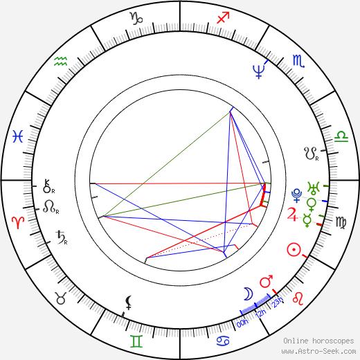 Cory Edwards astro natal birth chart, Cory Edwards horoscope, astrology