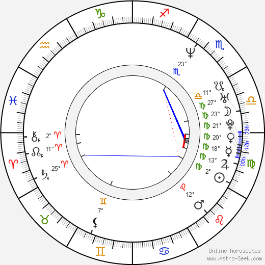 David Alan Basche birth chart, biography, wikipedia 2018, 2019