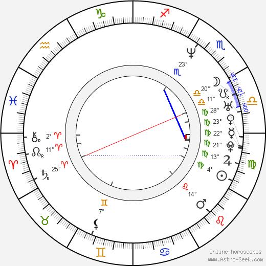 Emanual Davis birth chart, biography, wikipedia 2018, 2019