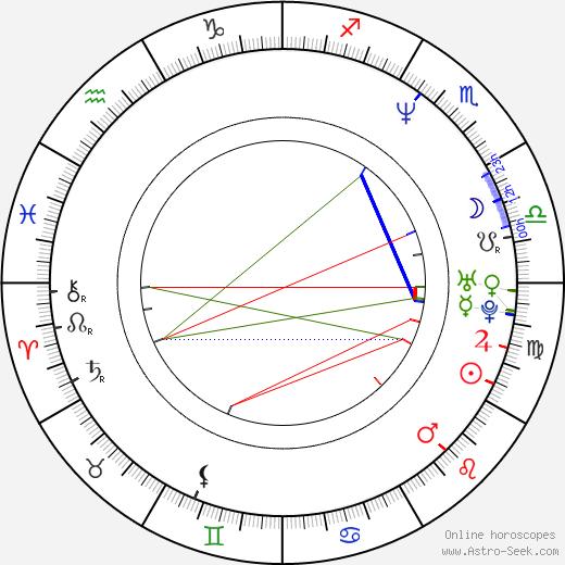 Emanual Davis astro natal birth chart, Emanual Davis horoscope, astrology