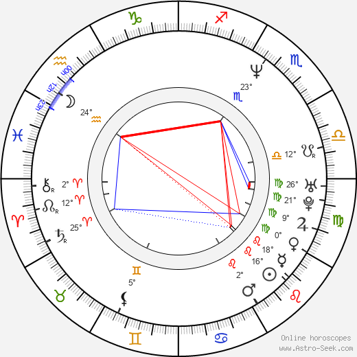 Eric Bana birth chart, biography, wikipedia 2018, 2019