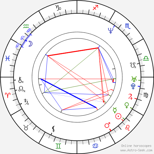 Eric Bana astro natal birth chart, Eric Bana horoscope, astrology