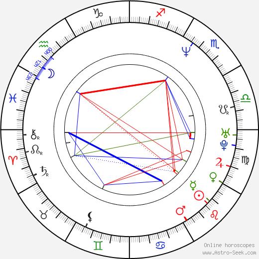 Eric Bana tema natale, oroscopo, Eric Bana oroscopi gratuiti, astrologia