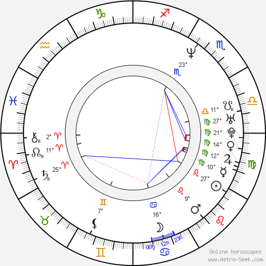 Gee-woong Nam birth chart, biography, wikipedia 2019, 2020