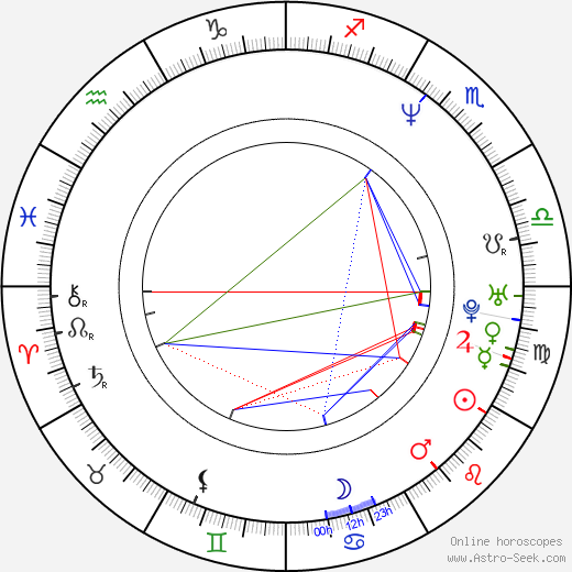 Gee-woong Nam astro natal birth chart, Gee-woong Nam horoscope, astrology