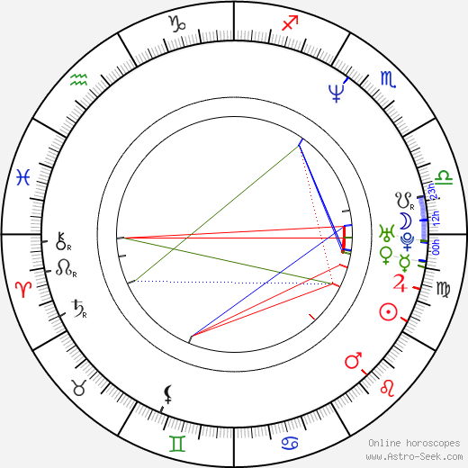 Iris Junik astro natal birth chart, Iris Junik horoscope, astrology
