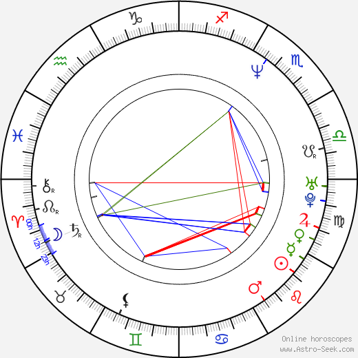 J. D. Walters astro natal birth chart, J. D. Walters horoscope, astrology