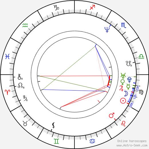 James Toney tema natale, oroscopo, James Toney oroscopi gratuiti, astrologia