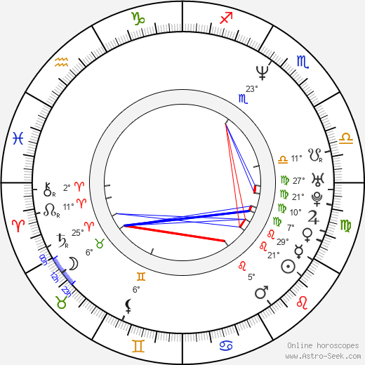 Jennifer Flavin birth chart, biography, wikipedia 2019, 2020