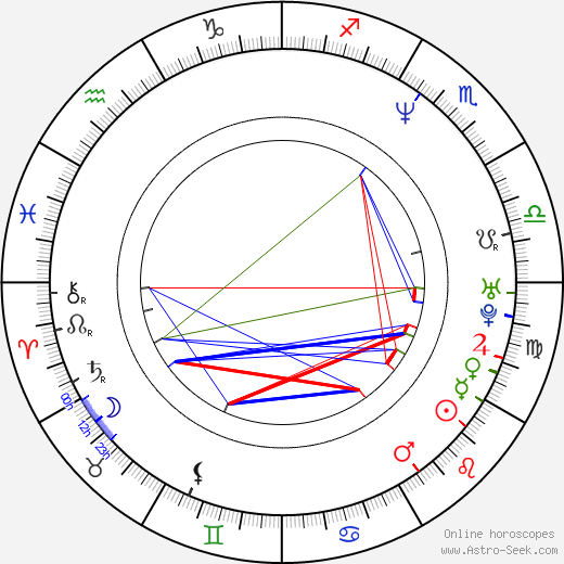 Jennifer Flavin astro natal birth chart, Jennifer Flavin horoscope, astrology