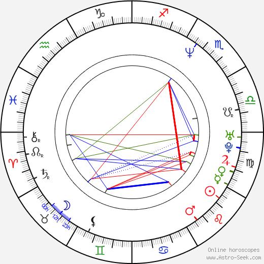 Jeremy Peter Allen astro natal birth chart, Jeremy Peter Allen horoscope, astrology