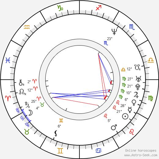 Jez Willis birth chart, biography, wikipedia 2020, 2021