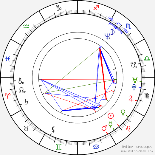 John MacDonald birth chart, John MacDonald astro natal horoscope, astrology
