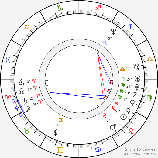 Joshua Marston birth chart, biography, wikipedia 2018, 2019