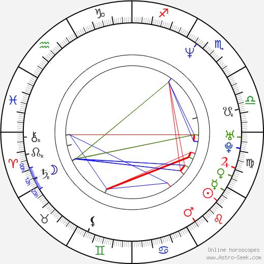 Joshua Marston astro natal birth chart, Joshua Marston horoscope, astrology