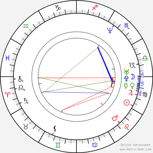 Lewis-Martin Soucy astro natal birth chart, Lewis-Martin Soucy horoscope, astrology