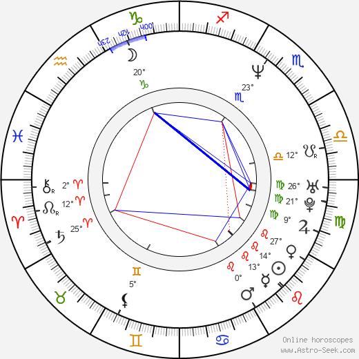 Lisa Boyle birth chart, biography, wikipedia 2019, 2020
