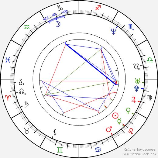 Lisa Boyle birth chart, Lisa Boyle astro natal horoscope, astrology