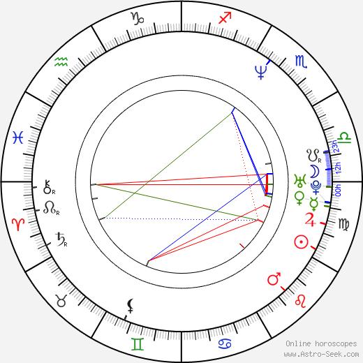 Marc Rothemund astro natal birth chart, Marc Rothemund horoscope, astrology