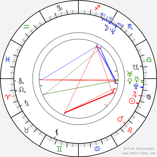 Maria Michela Mari astro natal birth chart, Maria Michela Mari horoscope, astrology