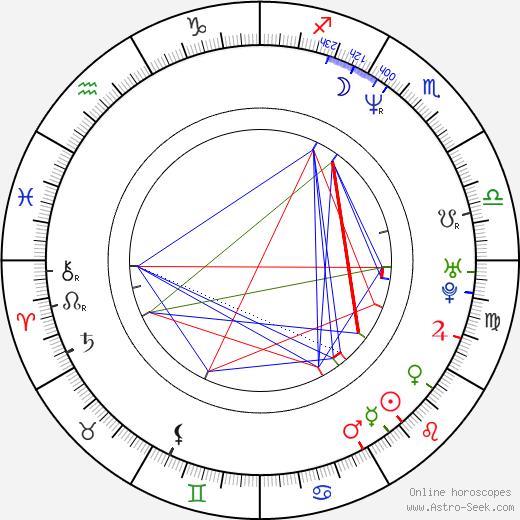 Marsell Benzon birth chart, Marsell Benzon astro natal horoscope, astrology
