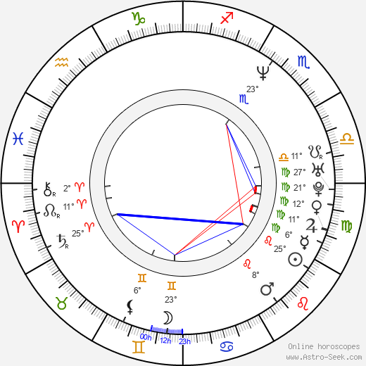 Masta Killa birth chart, biography, wikipedia 2019, 2020