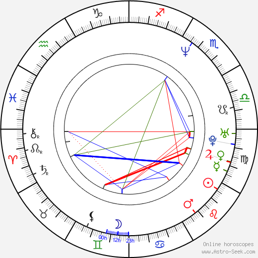 Masta Killa astro natal birth chart, Masta Killa horoscope, astrology