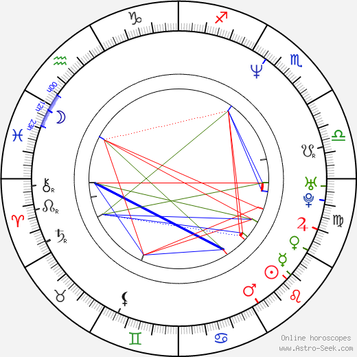 McG birth chart, McG astro natal horoscope, astrology