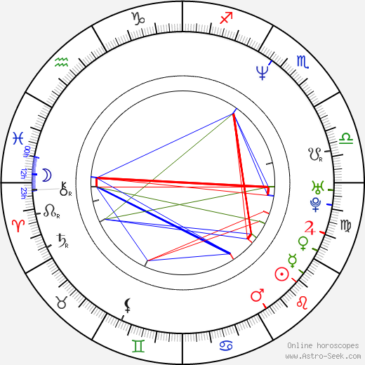 Olga Dabrowská astro natal birth chart, Olga Dabrowská horoscope, astrology