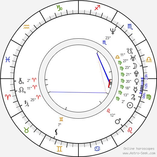 Rachael Ray birth chart, biography, wikipedia 2020, 2021