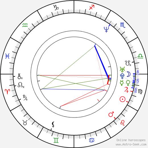Rachael Ray birth chart, Rachael Ray astro natal horoscope, astrology