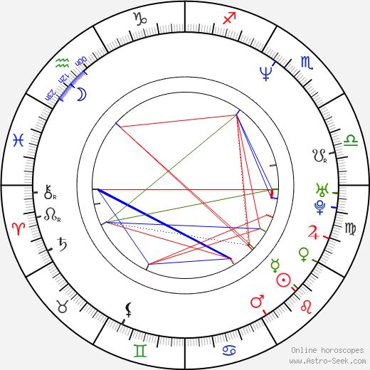Sandy Collora tema natale, oroscopo, Sandy Collora oroscopi gratuiti, astrologia