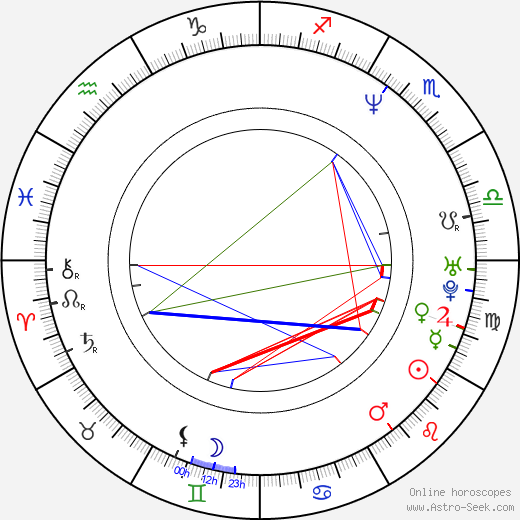 Seung-yeon Lee astro natal birth chart, Seung-yeon Lee horoscope, astrology