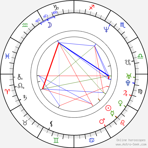 Sophie Lee birth chart, Sophie Lee astro natal horoscope, astrology