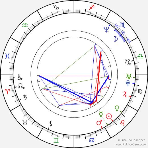 Стэйси Огмон Stacey Augmon день рождения гороскоп, Stacey Augmon Натальная карта онлайн
