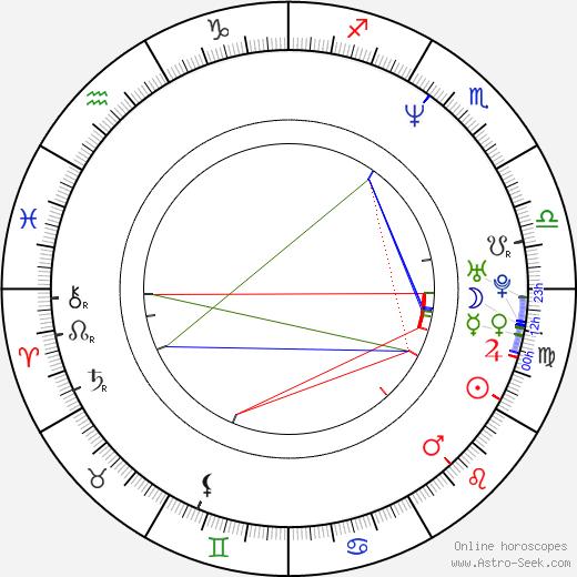 Takeshi Ueda birth chart, Takeshi Ueda astro natal horoscope, astrology