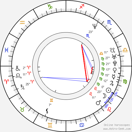 Tommi Korpela birth chart, biography, wikipedia 2018, 2019
