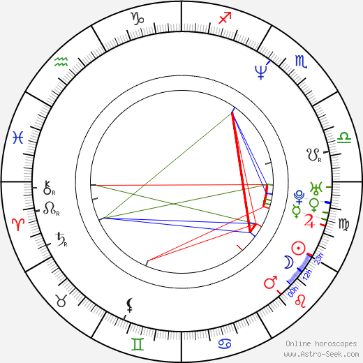 Tommi Korpela birth chart, Tommi Korpela astro natal horoscope, astrology