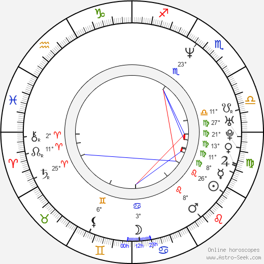 Uli Gaulke birth chart, biography, wikipedia 2019, 2020