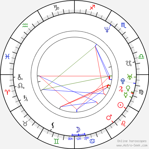 Uli Gaulke birth chart, Uli Gaulke astro natal horoscope, astrology