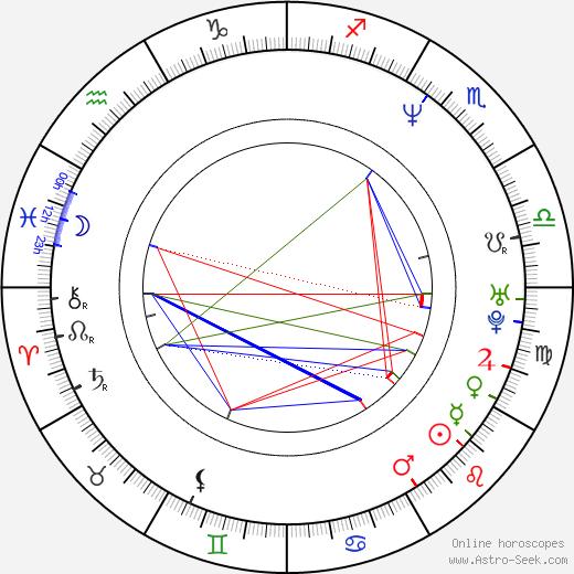 Yorick Le Saux astro natal birth chart, Yorick Le Saux horoscope, astrology