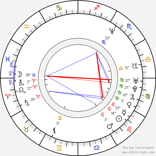 Yvette Bozsik birth chart, biography, wikipedia 2018, 2019