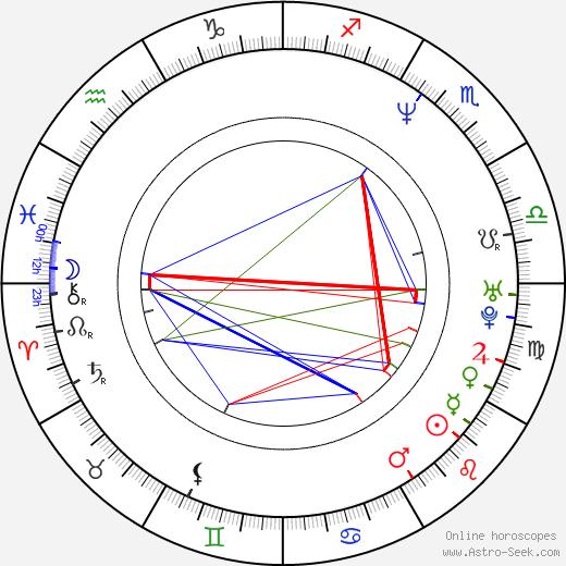 Yvette Bozsik astro natal birth chart, Yvette Bozsik horoscope, astrology