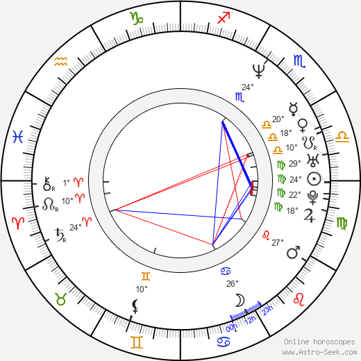 Anastacia birth chart, biography, wikipedia 2019, 2020