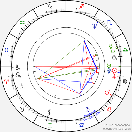 Anastacia astro natal birth chart, Anastacia horoscope, astrology